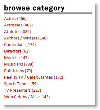 TheOfficialProfileOf.com Categories