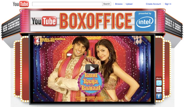 watch latest bollywood blockbusters online on youtube-boxoffice